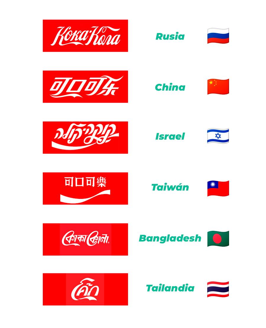 evolucion-logo-coca-cola-internacional